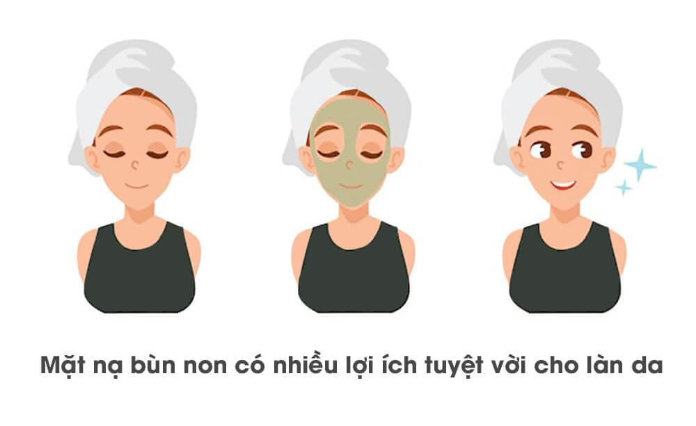 Acnes Baby Mud Mask - Mặt nạ bùn non dưỡng sáng da
