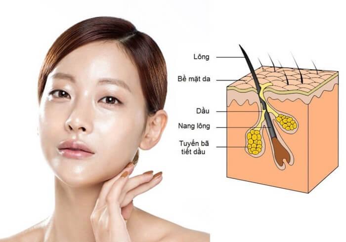 Da dầu là loại da càng nên chú trọng làm sạch với kem rửa mặt trị mụn nhất